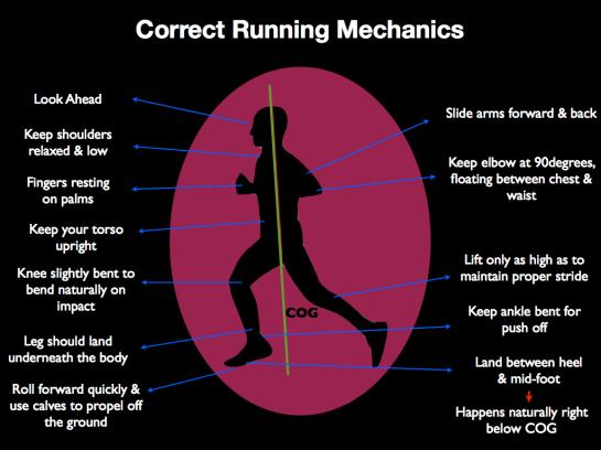 Thr Right Run Graphics.006