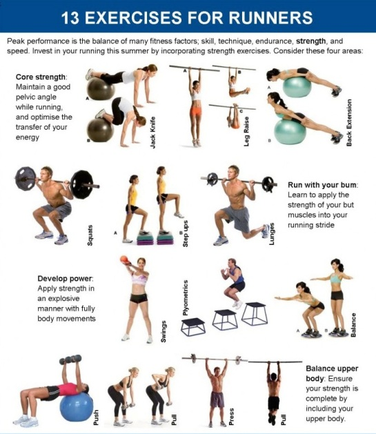13-exercises-for-runners-723x1024